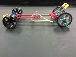 physics rubber band car To shoot a rubber band as far as possible  ib physics sl  ia lab report rubber bands.